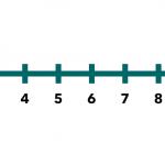 recta numeros naturales