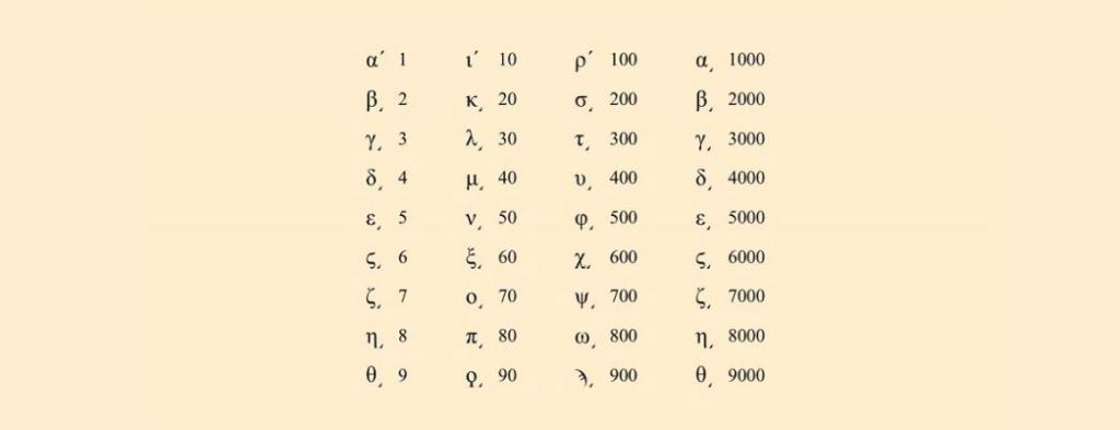 numeros griegos